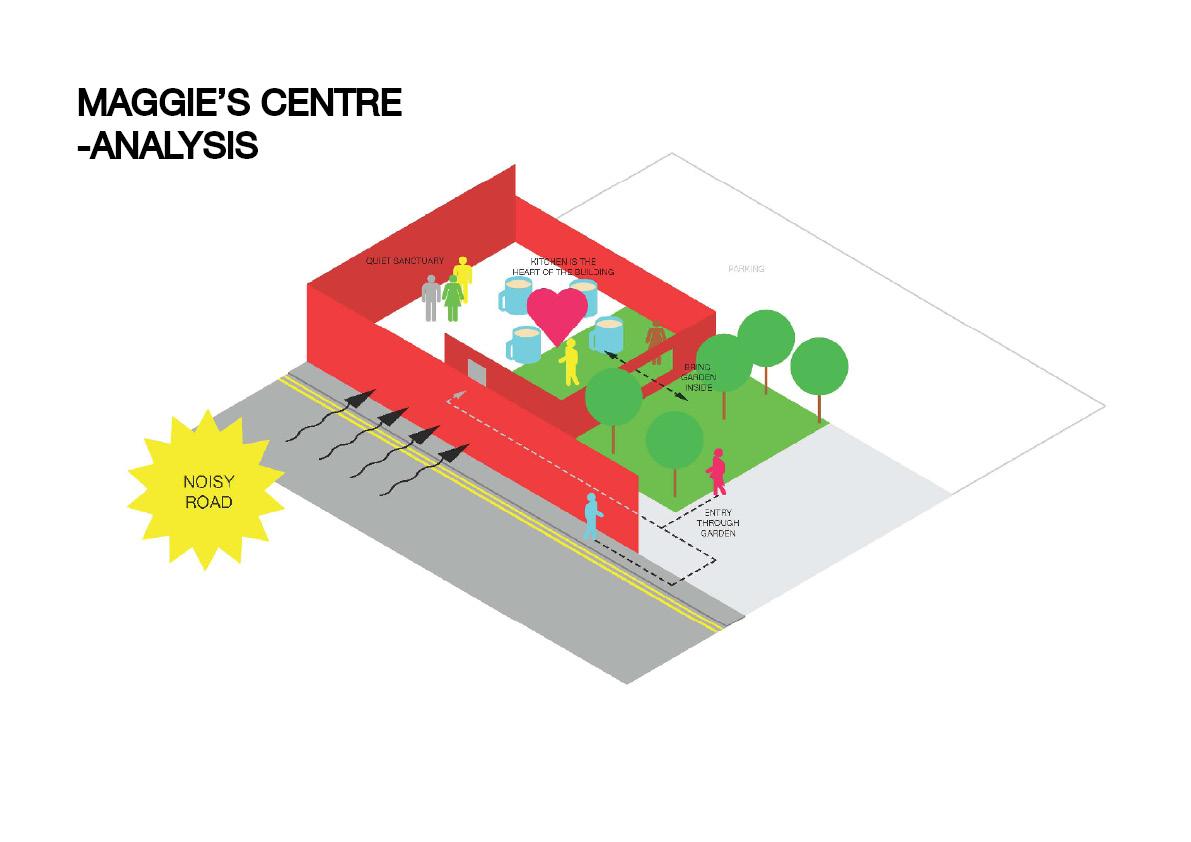 conference centre filetype pdf london